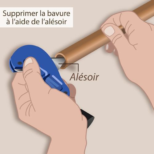 coupe-tube cuivre