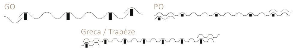 type de fixation de plaques ondulées