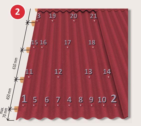 plaque ondulees bitumees pose etape 2