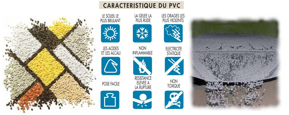 caractéristiques du PVC