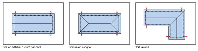 configuration toiture