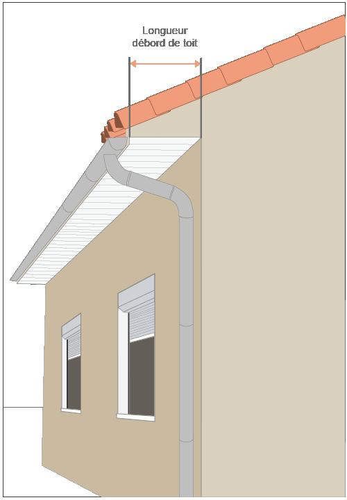 dimension débord de toit