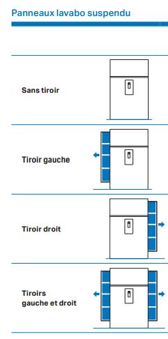 panneaux monolith lavabo tiroirs geberit