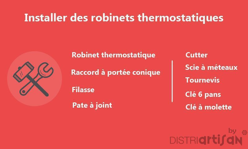 outils robinet thermostatique