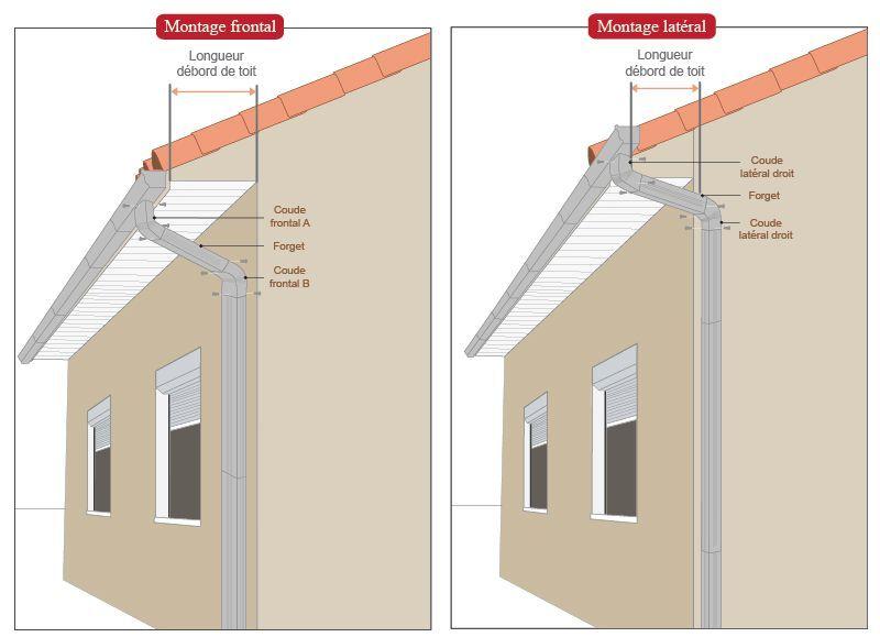mesure débord de toiture aluminium