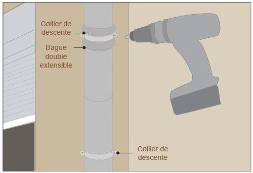 schéma bague collier descente gouttière zinc