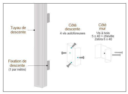 schéma fixation descentes aluminium