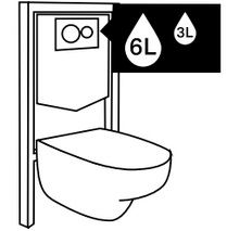 Le WC suspendu consomme moins