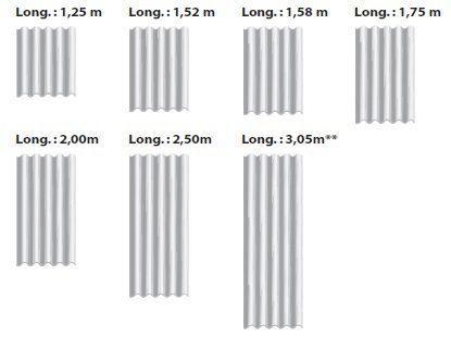 dimensions plaques ondulées coloronde 5 ondes eternit