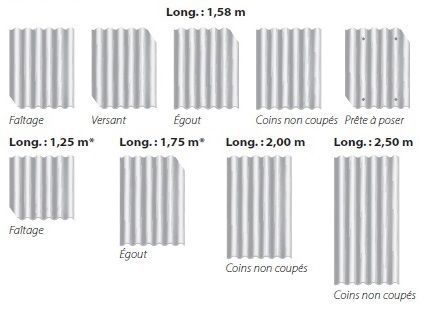 dimensions plaques ondulées coloronde 6 ondes eternit