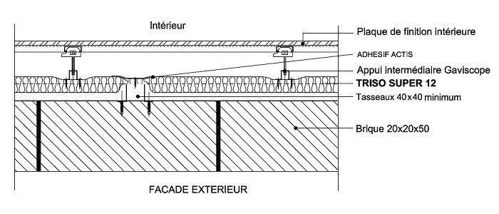 Pose isolation mince actis sur mur intérieur