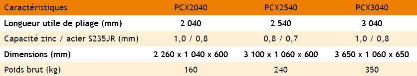 Caractéristiques PCX