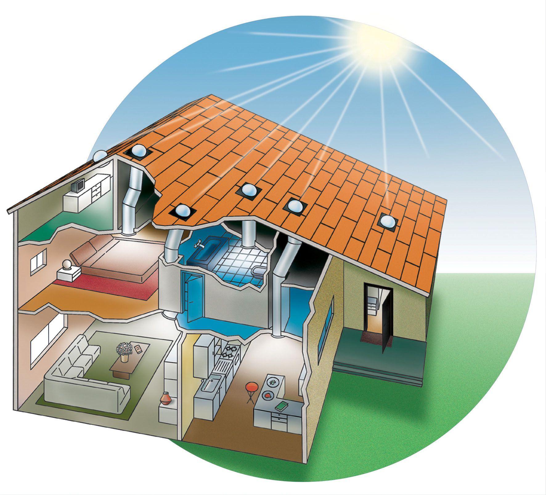 Puit De Jour avec les puits de lumière solarspot - distriartisan