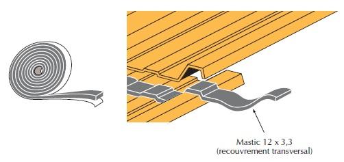 joint etanch it transversale pour bac acier section 12x3. Black Bedroom Furniture Sets. Home Design Ideas