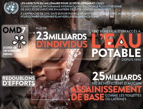 Le 19 novembre c'est la journée mondiale des wc