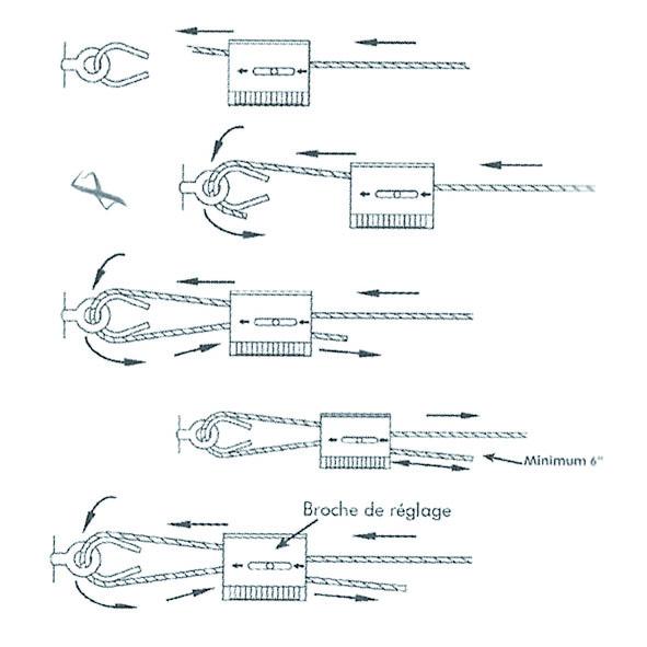 instruction montage câble + clip