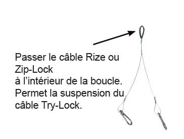 cable rize situation