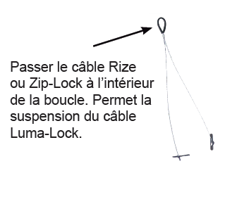 cable zip lock situation