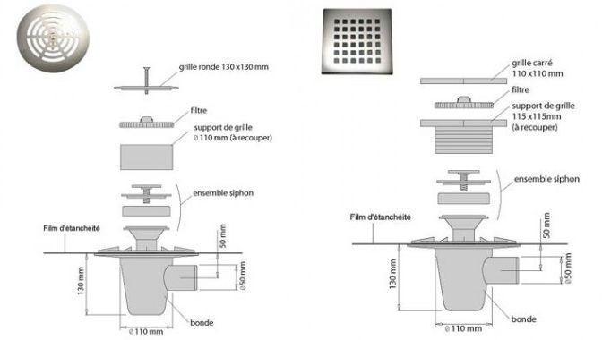 Lazer - Kit Pour Douche Italienne Isotanche Classic Diamètre 50